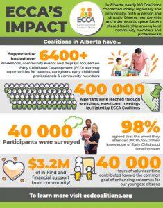 ecca impact infographic image